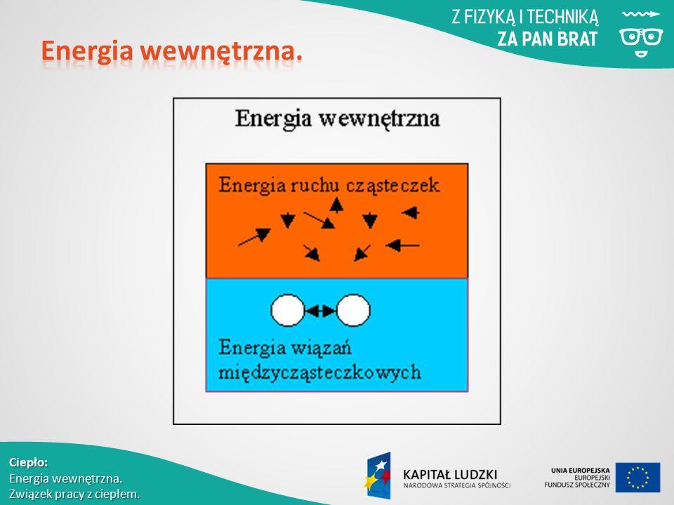 Ciepło: Energia wewnętrzna. Związek pracy z ciepłem.