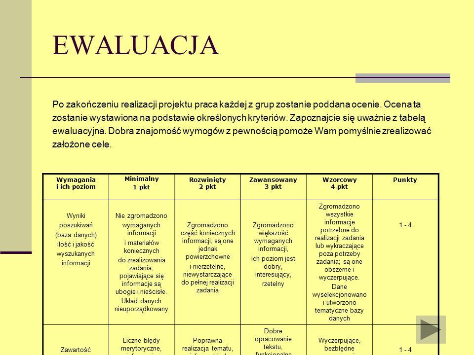EWALUACJA Po zakończeniu realizacji projektu praca każdej z grup zostanie poddana ocenie.