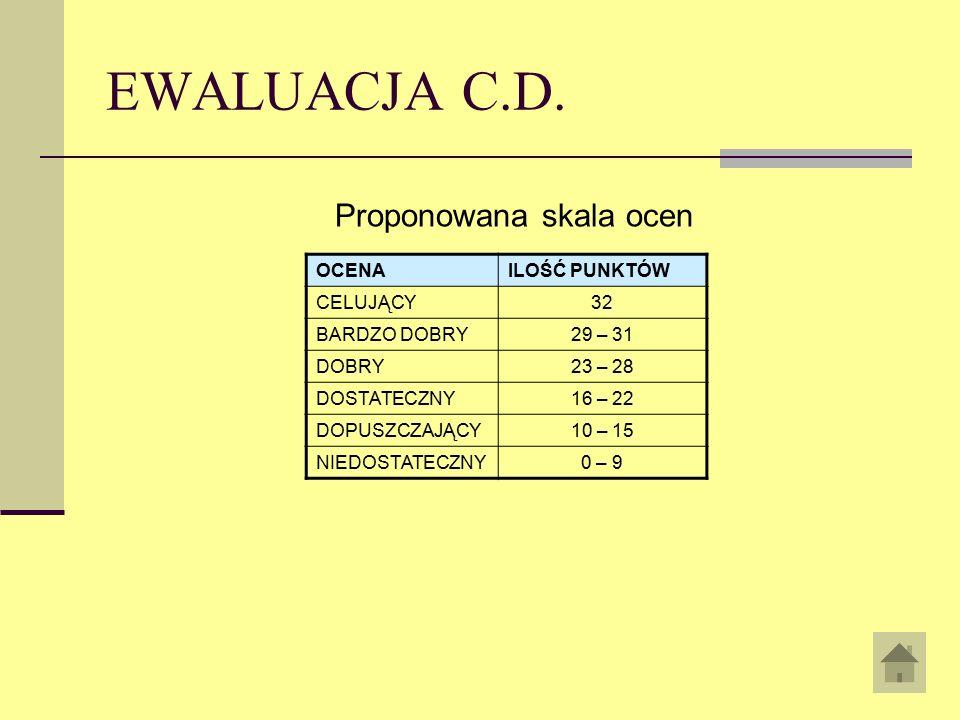 EWALUACJA C.D.