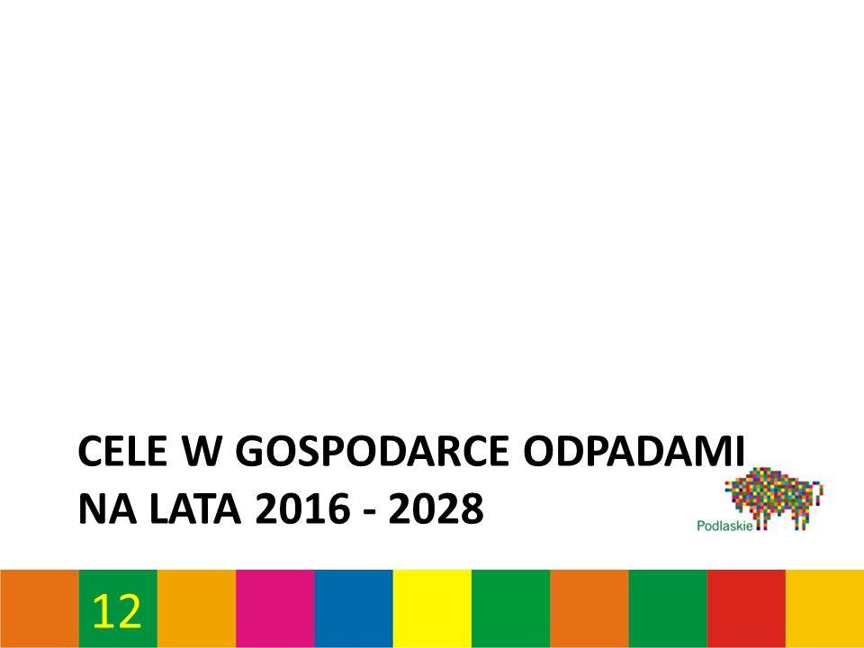 12 CELE W GOSPODARCE ODPADAMI NA LATA 2016 - 2028
