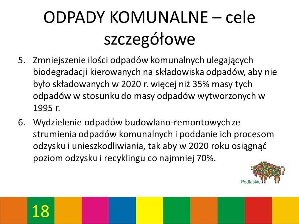 18 ODPADY KOMUNALNE – cele szczegółowe 5.Zmniejszenie ilości odpadów komunalnych ulegających biodegradacji kierowanych na składowiska odpadów, aby nie było składowanych w 2020 r.