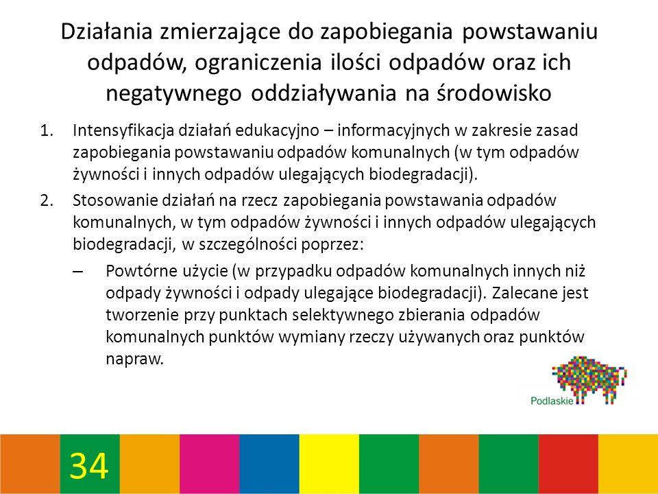 34 Działania zmierzające do zapobiegania powstawaniu odpadów, ograniczenia ilości odpadów oraz ich negatywnego oddziaływania na środowisko 1.Intensyfikacja działań edukacyjno – informacyjnych w zakresie zasad zapobiegania powstawaniu odpadów komunalnych (w tym odpadów żywności i innych odpadów ulegających biodegradacji).