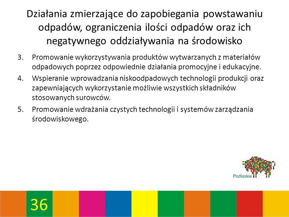 36 Działania zmierzające do zapobiegania powstawaniu odpadów, ograniczenia ilości odpadów oraz ich negatywnego oddziaływania na środowisko 3.Promowanie wykorzystywania produktów wytwarzanych z materiałów odpadowych poprzez odpowiednie działania promocyjne i edukacyjne.