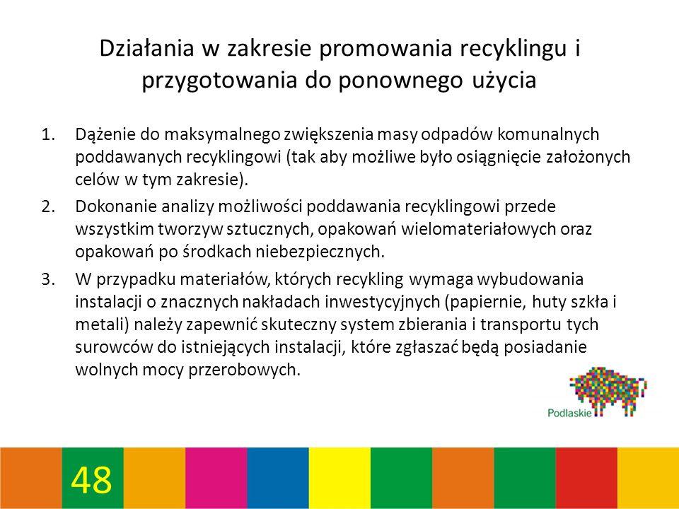 48 Działania w zakresie promowania recyklingu i przygotowania do ponownego użycia 1.Dążenie do maksymalnego zwiększenia masy odpadów komunalnych poddawanych recyklingowi (tak aby możliwe było osiągnięcie założonych celów w tym zakresie).