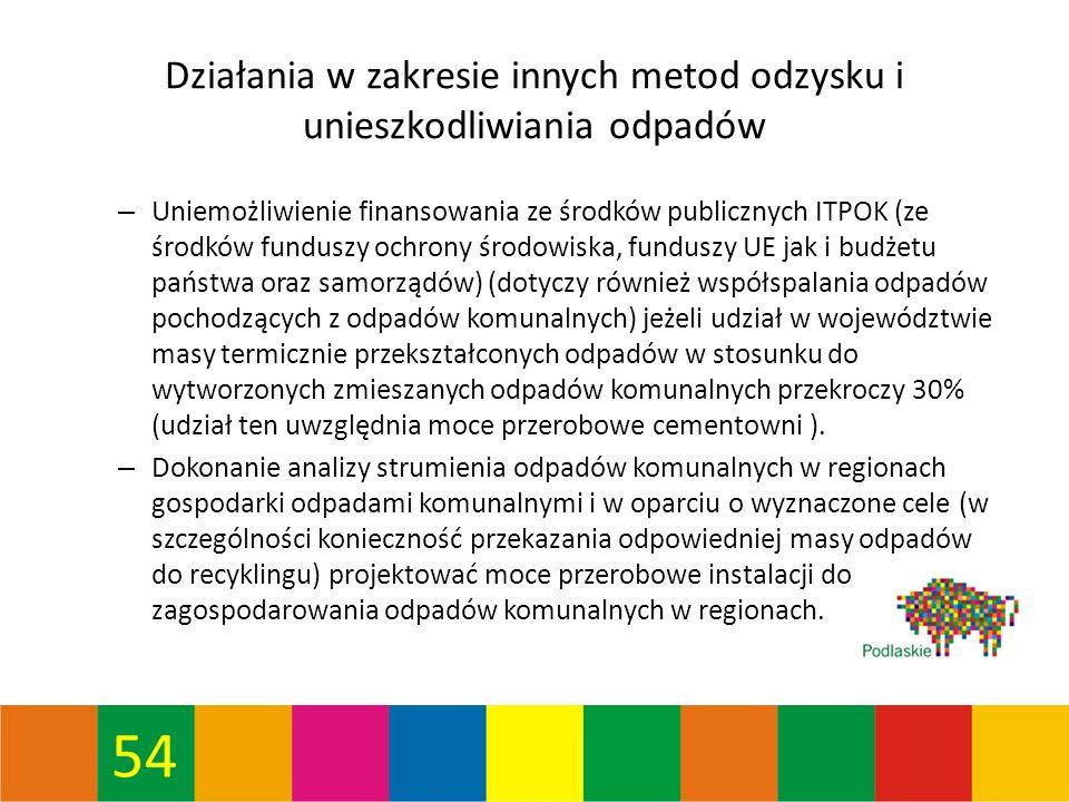54 Działania w zakresie innych metod odzysku i unieszkodliwiania odpadów – Uniemożliwienie finansowania ze środków publicznych ITPOK (ze środków funduszy ochrony środowiska, funduszy UE jak i budżetu państwa oraz samorządów) (dotyczy również współspalania odpadów pochodzących z odpadów komunalnych) jeżeli udział w województwie masy termicznie przekształconych odpadów w stosunku do wytworzonych zmieszanych odpadów komunalnych przekroczy 30% (udział ten uwzględnia moce przerobowe cementowni ).