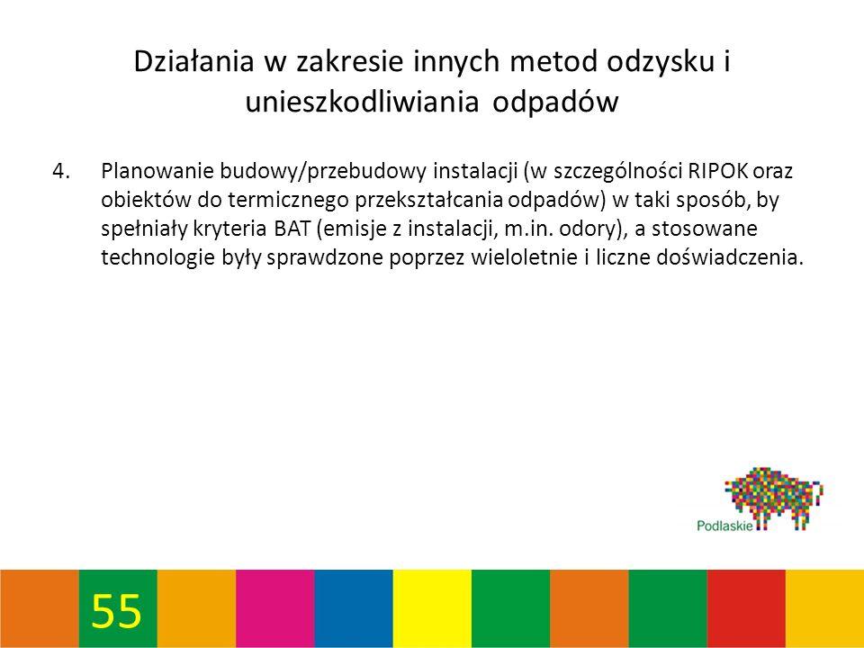 55 Działania w zakresie innych metod odzysku i unieszkodliwiania odpadów 4.Planowanie budowy/przebudowy instalacji (w szczególności RIPOK oraz obiektów do termicznego przekształcania odpadów) w taki sposób, by spełniały kryteria BAT (emisje z instalacji, m.in.