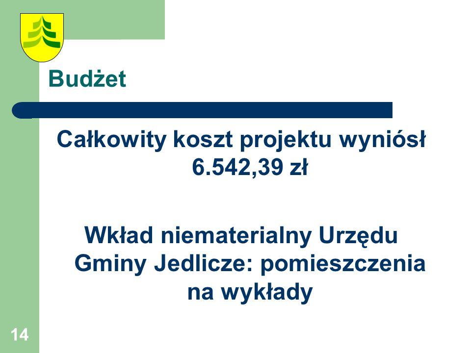 14 Budżet Całkowity koszt projektu wyniósł 6.542,39 zł Wkład niematerialny Urzędu Gminy Jedlicze: pomieszczenia na wykłady