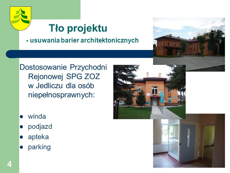 4 Tło projektu - usuwania barier architektonicznych Dostosowanie Przychodni Rejonowej SPG ZOZ w Jedliczu dla osób niepełnosprawnych: winda podjazd apteka parking