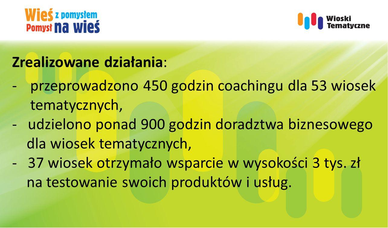 Zrealizowane działania: -przeprowadzono 450 godzin coachingu dla 53 wiosek tematycznych, - udzielono ponad 900 godzin doradztwa biznesowego dla wiosek tematycznych, - 37 wiosek otrzymało wsparcie w wysokości 3 tys.