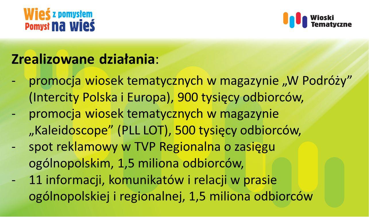 """Zrealizowane działania: -promocja wiosek tematycznych w magazynie """"W Podróży (Intercity Polska i Europa), 900 tysięcy odbiorców, -promocja wiosek tematycznych w magazynie """"Kaleidoscope (PLL LOT), 500 tysięcy odbiorców, -spot reklamowy w TVP Regionalna o zasięgu ogólnopolskim, 1,5 miliona odbiorców, -11 informacji, komunikatów i relacji w prasie ogólnopolskiej i regionalnej, 1,5 miliona odbiorców"""