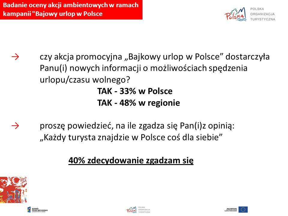 """→ czy akcja promocyjna """"Bajkowy urlop w Polsce"""" dostarczyła Panu(i) nowych informacji o możliwościach spędzenia urlopu/czasu wolnego? TAK - 33% w Pols"""