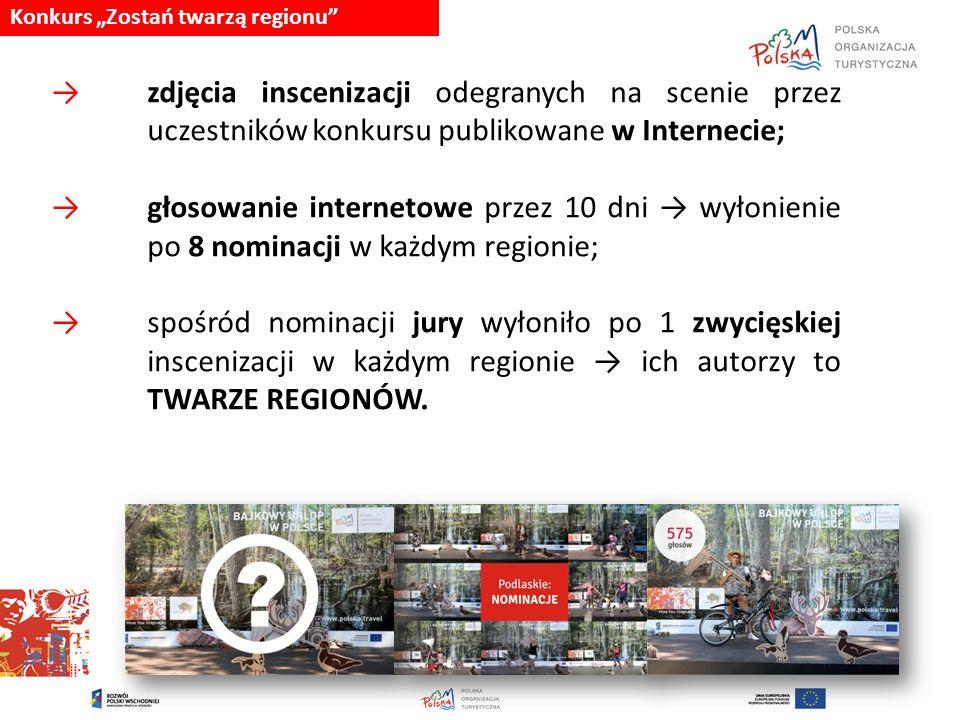 """Konkurs """"Zostań twarzą regionu"""" → zdjęcia inscenizacji odegranych na scenie przez uczestników konkursu publikowane w Internecie; → głosowanie internet"""