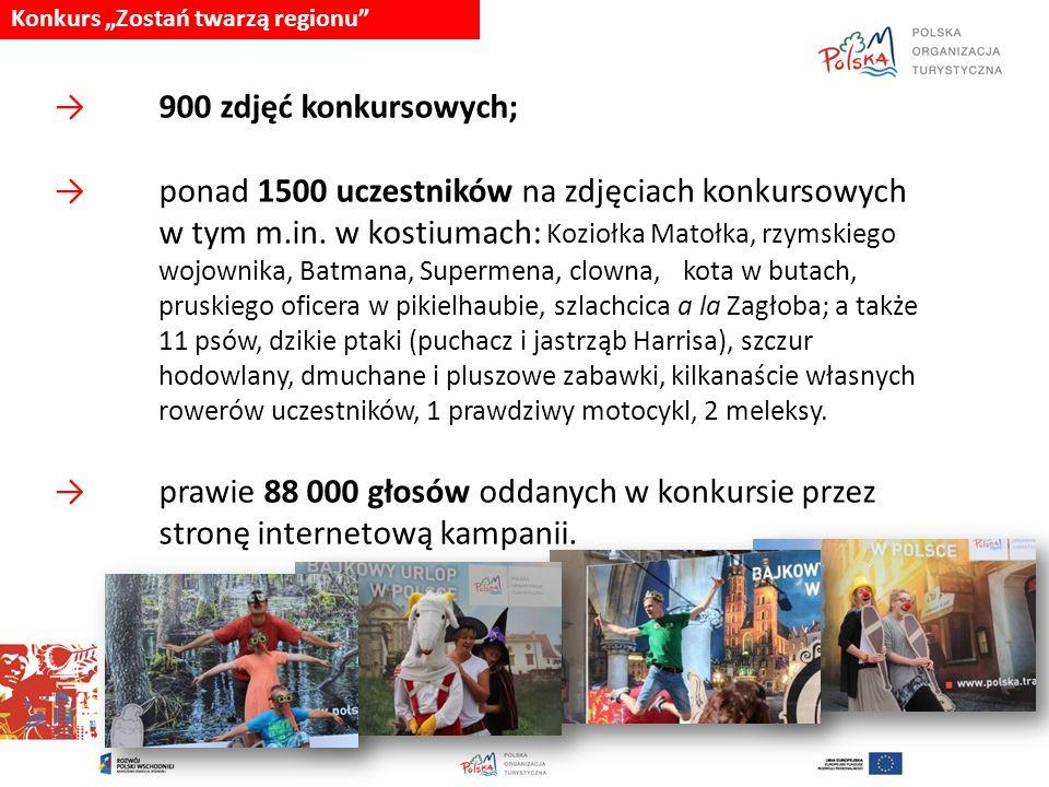 """Konkurs """"Zostań twarzą regionu"""" → 900 zdjęć konkursowych; → ponad 1500 uczestników na zdjęciach konkursowych w tym m.in. w kostiumach: Koziołka Matołk"""