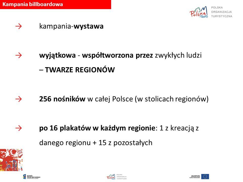 Kampania billboardowa → kampania-wystawa → wyjątkowa - współtworzona przez zwykłych ludzi – TWARZE REGIONÓW → 256 nośników w całej Polsce (w stolicach