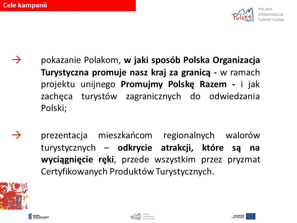 Cele kampanii → pokazanie Polakom, w jaki sposób Polska Organizacja Turystyczna promuje nasz kraj za granicą - w ramach projektu unijnego Promujmy Polskę Razem - i jak zachęca turystów zagranicznych do odwiedzania Polski; → prezentacja mieszkańcom regionalnych walorów turystycznych – odkrycie atrakcji, które są na wyciągnięcie ręki, przede wszystkim przez pryzmat Certyfikowanych Produktów Turystycznych.