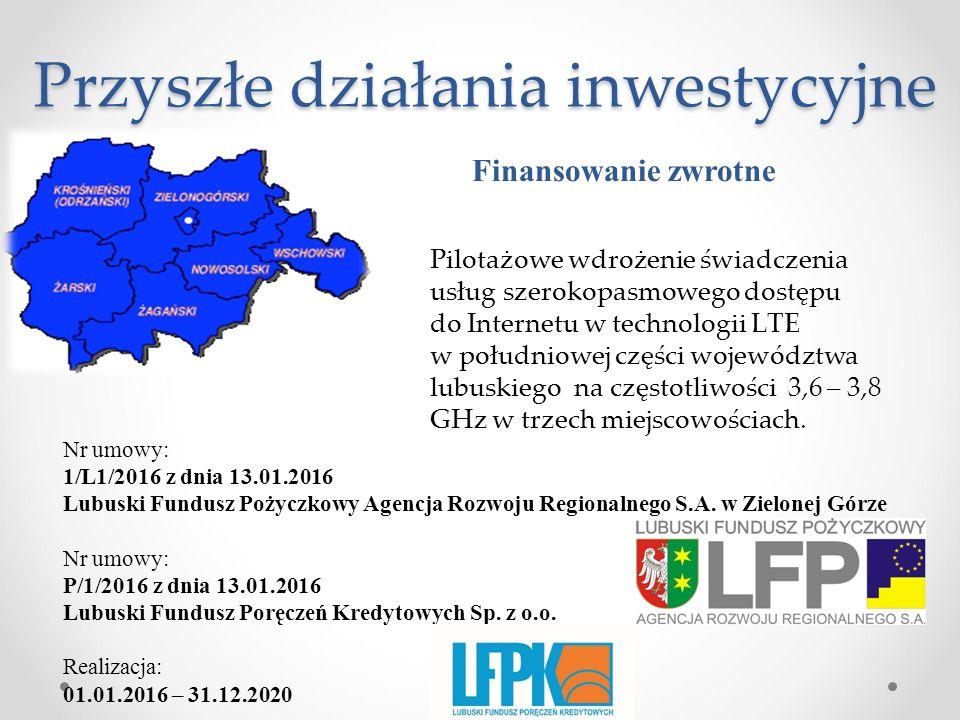 Finansowanie zwrotne Pilotażowe wdrożenie świadczenia usług szerokopasmowego dostępu do Internetu w technologii LTE w południowej części województwa l