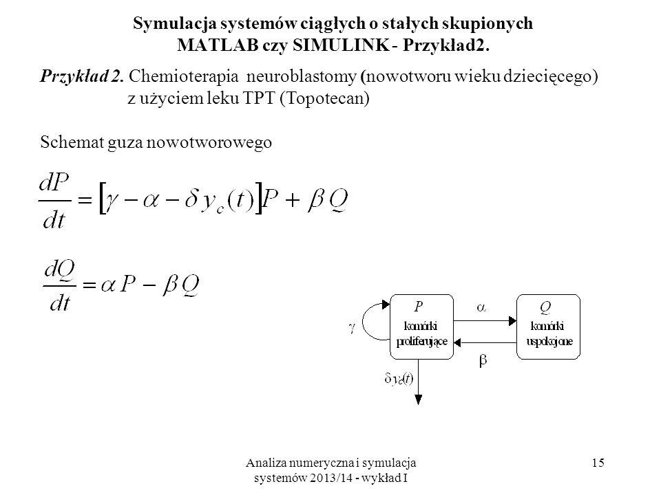 Analiza numeryczna i symulacja systemów 2013/14 - wykład I 15 Symulacja systemów ciągłych o stałych skupionych MATLAB czy SIMULINK - Przykład2. Przykł