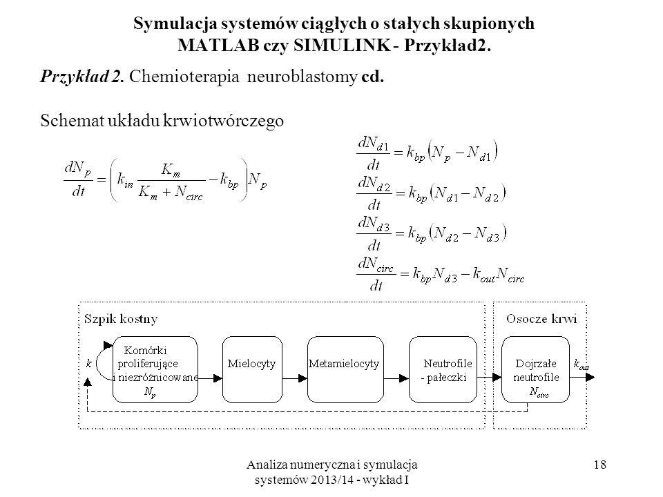 Analiza numeryczna i symulacja systemów 2013/14 - wykład I 18 Symulacja systemów ciągłych o stałych skupionych MATLAB czy SIMULINK - Przykład2.
