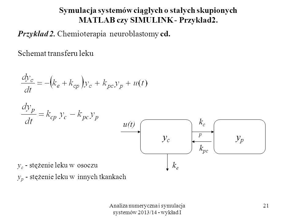 Analiza numeryczna i symulacja systemów 2013/14 - wykład I 21 Symulacja systemów ciągłych o stałych skupionych MATLAB czy SIMULINK - Przykład2.