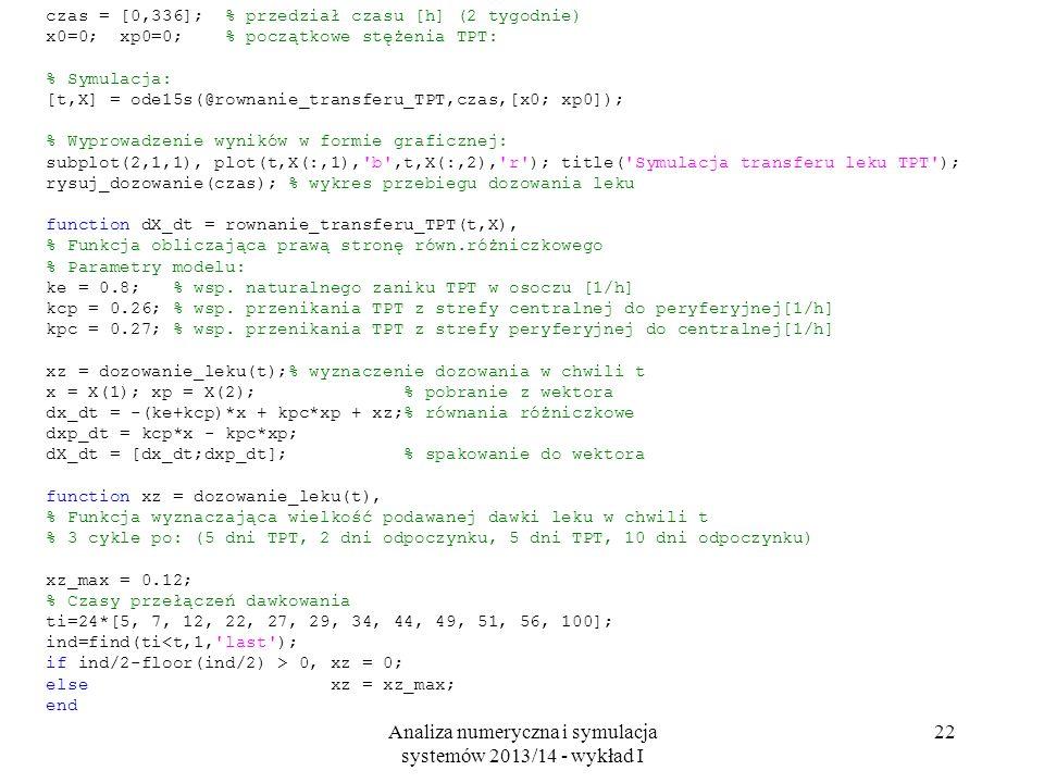 Analiza numeryczna i symulacja systemów 2013/14 - wykład I 22 czas = [0,336]; % przedział czasu [h] (2 tygodnie) x0=0; xp0=0; % początkowe stężenia TPT: % Symulacja: [t,X] = ode15s(@rownanie_transferu_TPT,czas,[x0; xp0]); % Wyprowadzenie wyników w formie graficznej: subplot(2,1,1), plot(t,X(:,1), b ,t,X(:,2), r ); title( Symulacja transferu leku TPT ); rysuj_dozowanie(czas); % wykres przebiegu dozowania leku function dX_dt = rownanie_transferu_TPT(t,X), % Funkcja obliczająca prawą stronę równ.różniczkowego % Parametry modelu: ke = 0.8; % wsp.