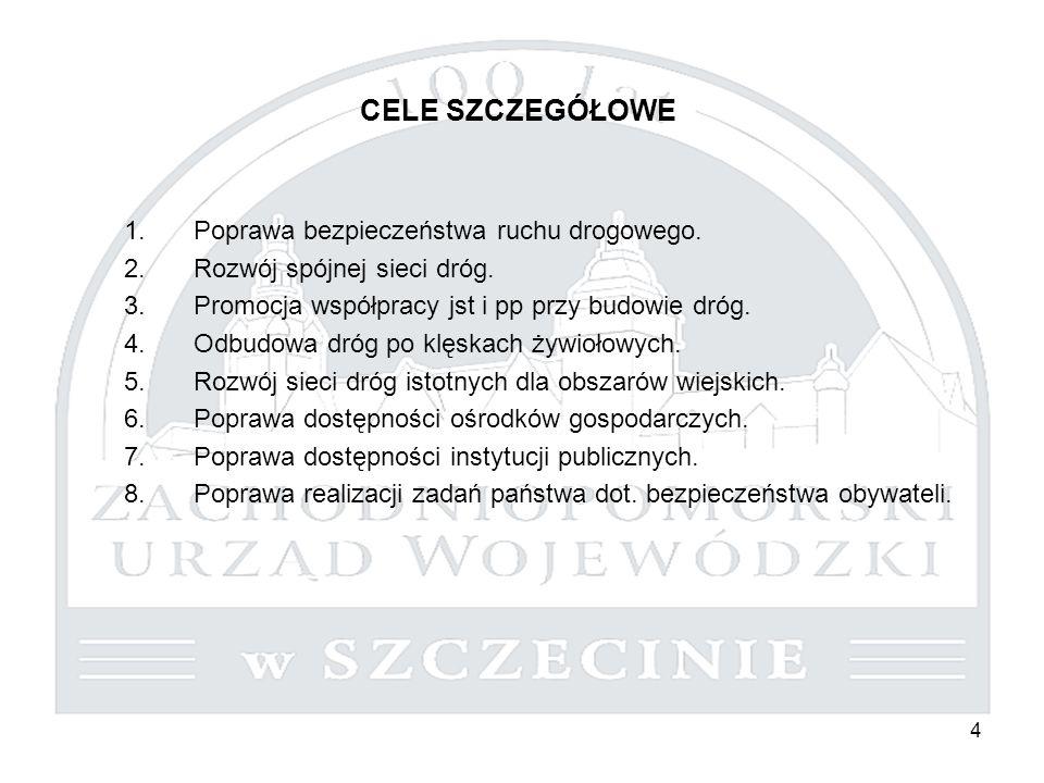 5 ZAŁOŻENIA PROGRAMU 1.Realizacja w latach 2012-2015 - program czteroletni.