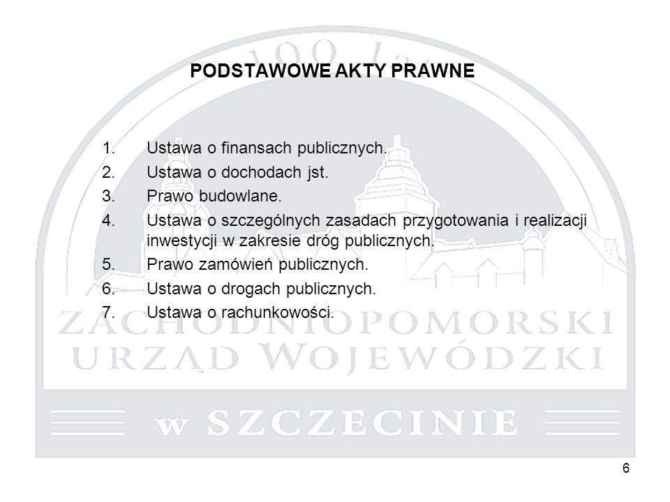 7 PODSTAWOWE AKTY PRAWNE 8.