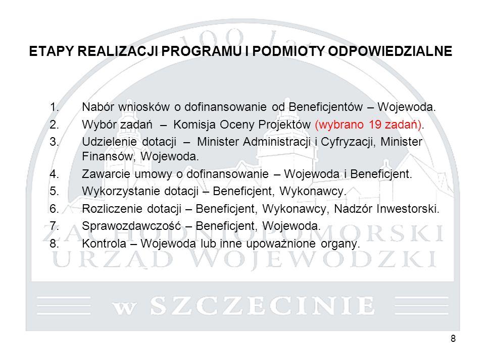 8 ETAPY REALIZACJI PROGRAMU I PODMIOTY ODPOWIEDZIALNE 1.Nabór wniosków o dofinansowanie od Beneficjentów – Wojewoda. 2.Wybór zadań – Komisja Oceny Pro