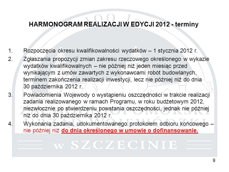 9 HARMONOGRAM REALIZACJI W EDYCJI 2012 - terminy 1.Rozpoczęcia okresu kwalifikowalności wydatków – 1 stycznia 2012 r. 2.Zgłaszania propozycji zmian za