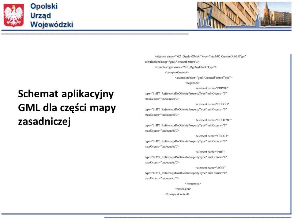 Kartoteka Budynku Rozporządzenie Ministra Regionalnego i Budownictwa z dnia 29 marca 2001 r.