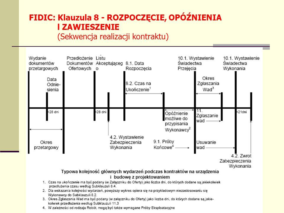 FIDIC: Klauzula 8 - ROZPOCZĘCIE, OPÓŹNIENIA l ZAWIESZENIE (Sekwencja realizacji kontraktu)