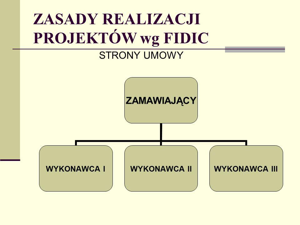 ZASADY REALIZACJI PROJEKTÓW wg FIDIC STRONY UMOWY ZAMAWIAJĄCY WYKONAWCA I WYKONAWCA II WYKONAWCA III