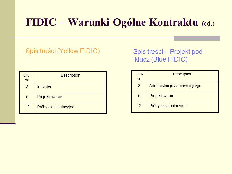 Warunki Szczególne Kontraktu Powody, dla których wprowadza się Warunki Szczególne Zakres wprowadzanych zmian i uzupełnień Przykłady Warunków Szczególnych - Wskazówki do przygotowania Warunków Szczególnych (w książkach FIDIC) - poradniki i wytyczne dla funduszy pomocowych, np.