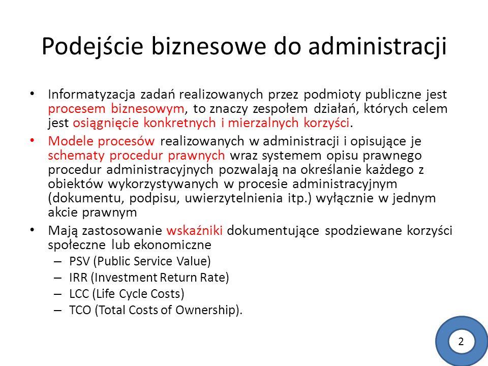 Podejście biznesowe do administracji Informatyzacja zadań realizowanych przez podmioty publiczne jest procesem biznesowym, to znaczy zespołem działań, których celem jest osiągnięcie konkretnych i mierzalnych korzyści.
