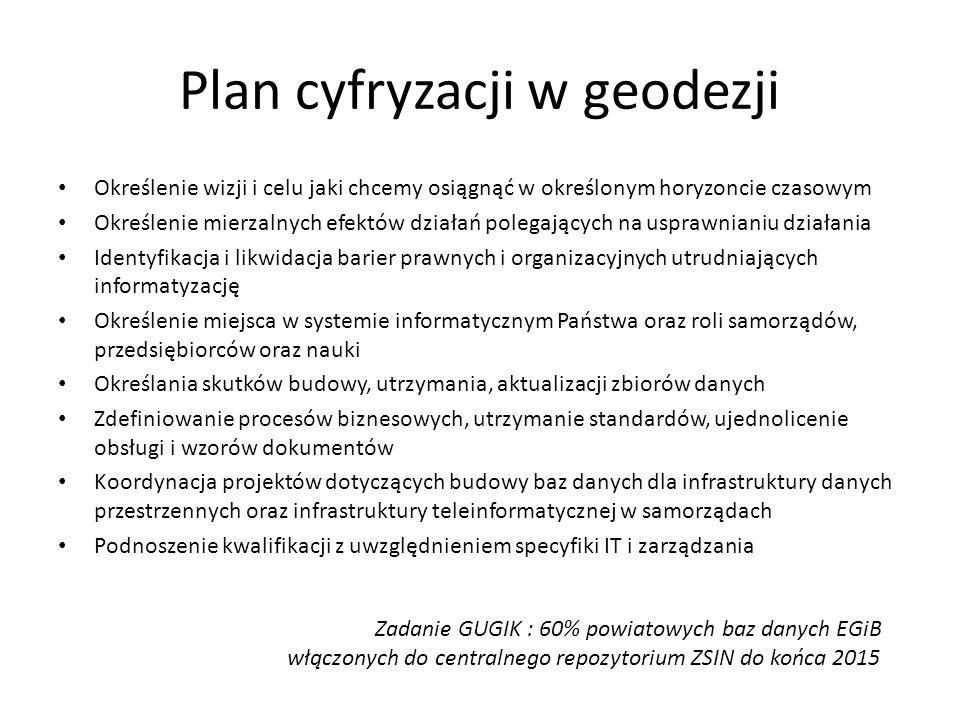 Plan cyfryzacji w geodezji Określenie wizji i celu jaki chcemy osiągnąć w określonym horyzoncie czasowym Określenie mierzalnych efektów działań polega