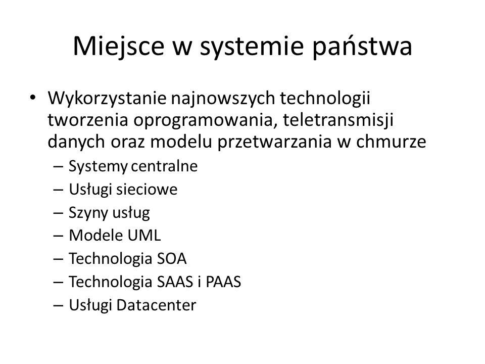 Miejsce w systemie państwa Wykorzystanie najnowszych technologii tworzenia oprogramowania, teletransmisji danych oraz modelu przetwarzania w chmurze – Systemy centralne – Usługi sieciowe – Szyny usług – Modele UML – Technologia SOA – Technologia SAAS i PAAS – Usługi Datacenter