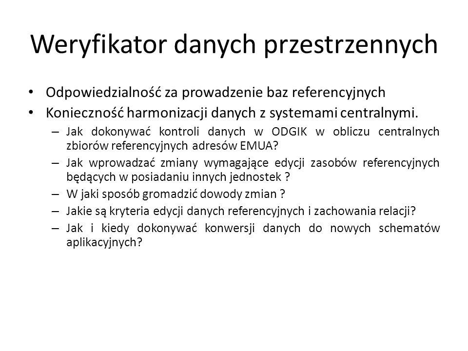 Weryfikator danych przestrzennych Odpowiedzialność za prowadzenie baz referencyjnych Konieczność harmonizacji danych z systemami centralnymi.