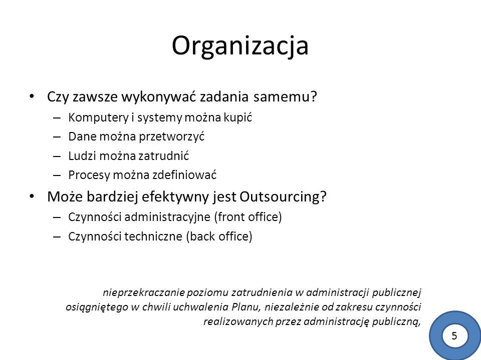 Organizacja Czy zawsze wykonywać zadania samemu.