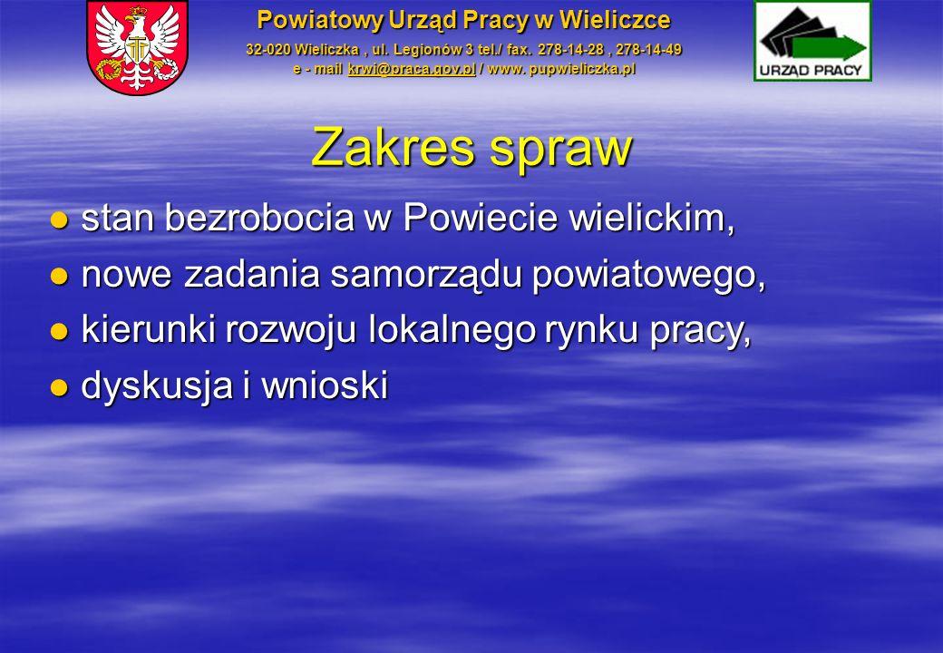 Ogółem 11 osób podnoszących wykształcenie Powiatowy Urząd Pracy w Wieliczce 32-020 Wieliczka, ul.