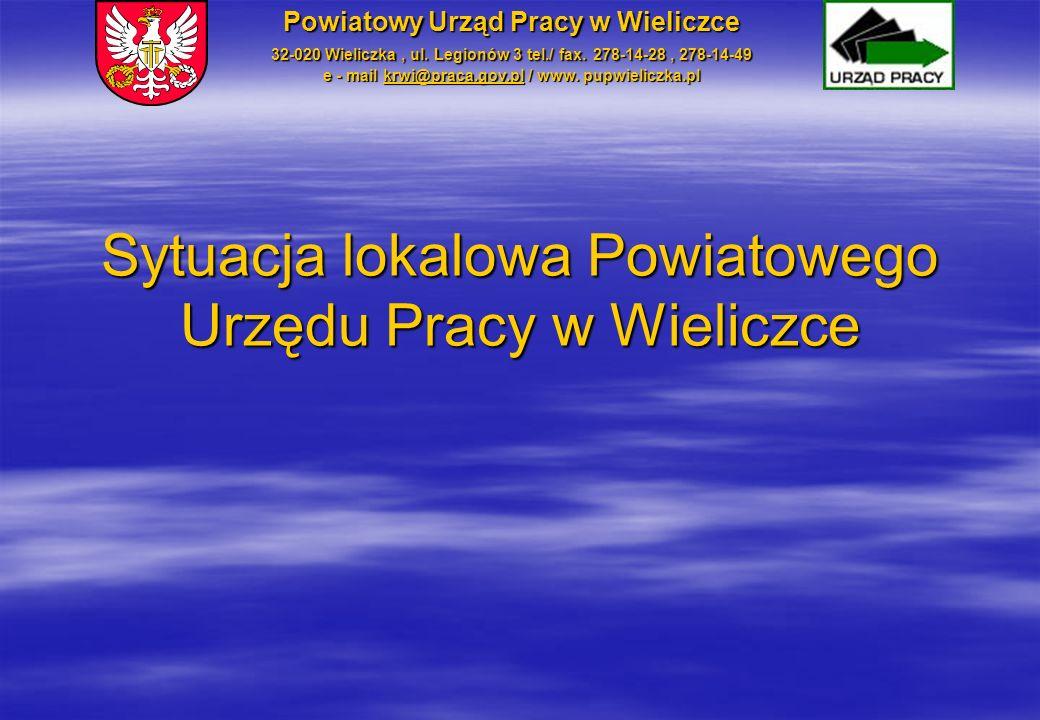 Sytuacja lokalowa Powiatowego Urzędu Pracy w Wieliczce Powiatowy Urząd Pracy w Wieliczce 32-020 Wieliczka, ul. Legionów 3 tel./ fax. 278-14-28, 278-14