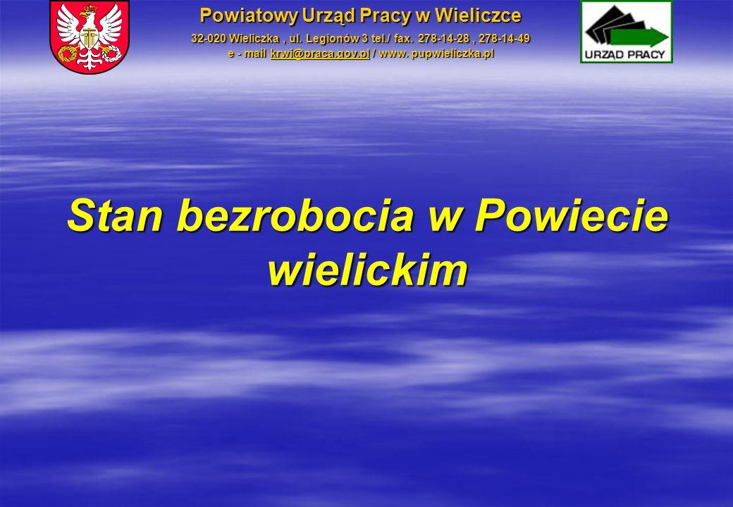 Stan bezrobocia w Powiecie wielickim Powiatowy Urząd Pracy w Wieliczce 32-020 Wieliczka, ul. Legionów 3 tel./ fax. 278-14-28, 278-14-49 e - mail krwi@