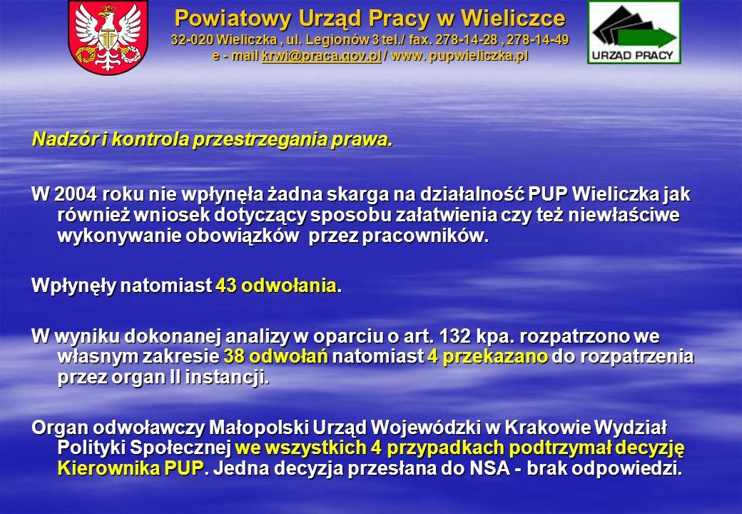 Powiatowy Urząd Pracy w Wieliczce 32-020 Wieliczka, ul.