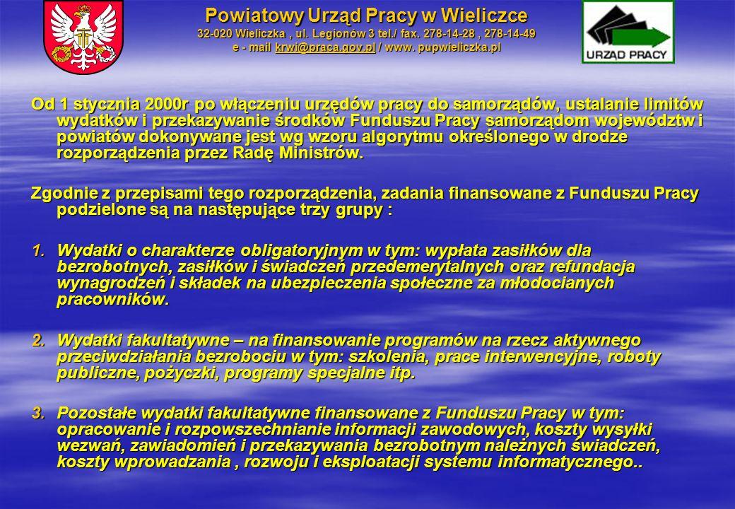 Powiatowy Urząd Pracy w Wieliczce 32-020 Wieliczka, ul. Legionów 3 tel./ fax. 278-14-28, 278-14-49 e - mail krwi@praca.gov.pl / www. pupwieliczka.pl k