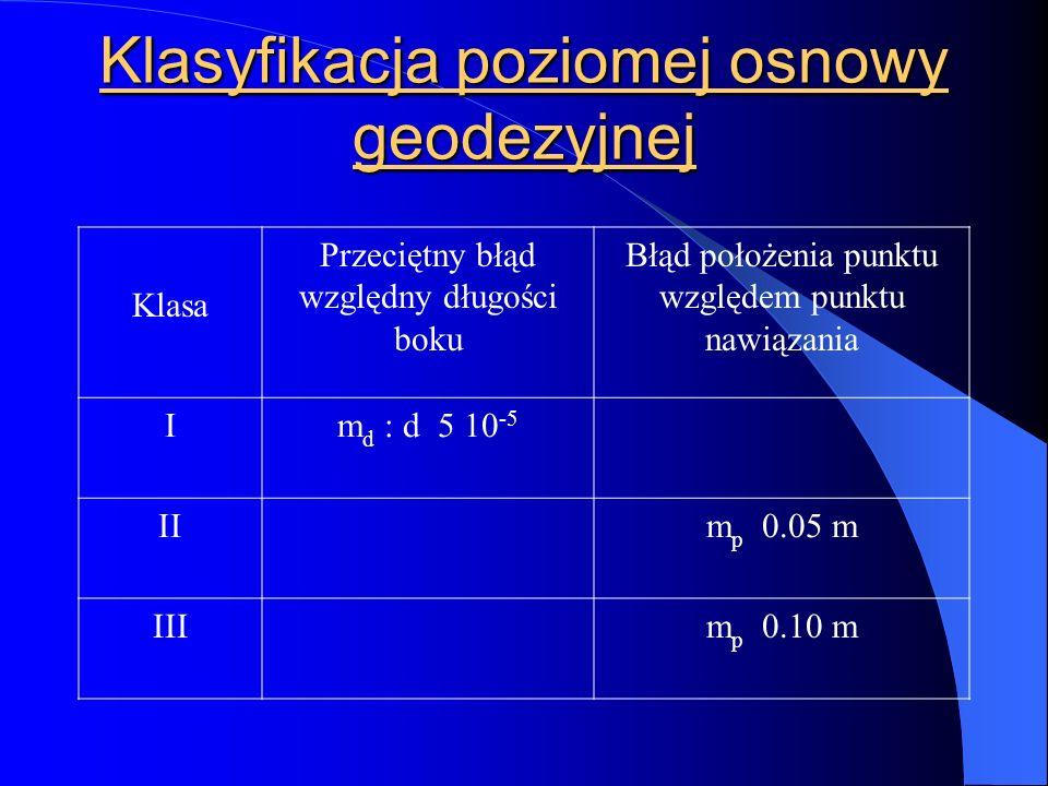 Klasyfikacja poziomej osnowy geodezyjnej Klasa Przeciętny błąd względny długości boku Błąd położenia punktu względem punktu nawiązania Im d : d 5 10 -5 IIm p 0.05 m IIIm p 0.10 m