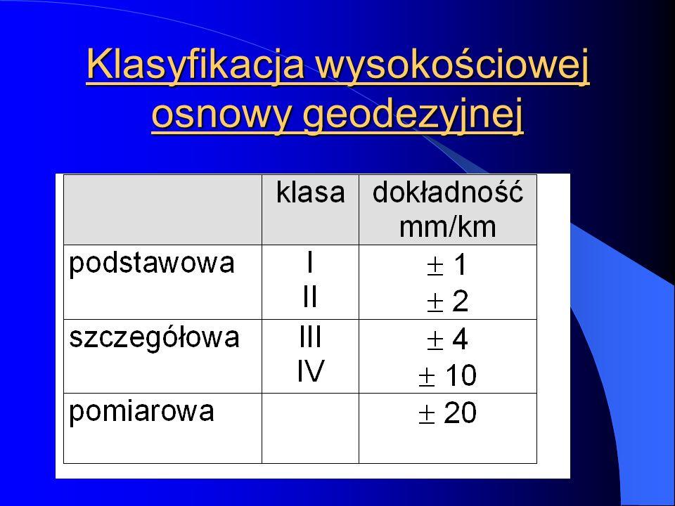 Klasyfikacja wysokościowej osnowy geodezyjnej