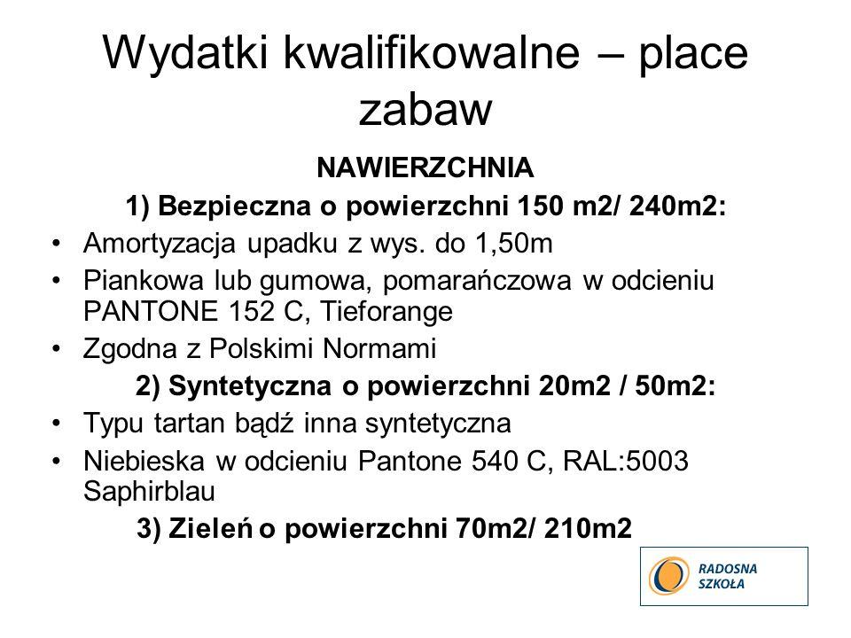 Wydatki kwalifikowalne – place zabaw NAWIERZCHNIA 1) Bezpieczna o powierzchni 150 m2/ 240m2: Amortyzacja upadku z wys. do 1,50m Piankowa lub gumowa, p