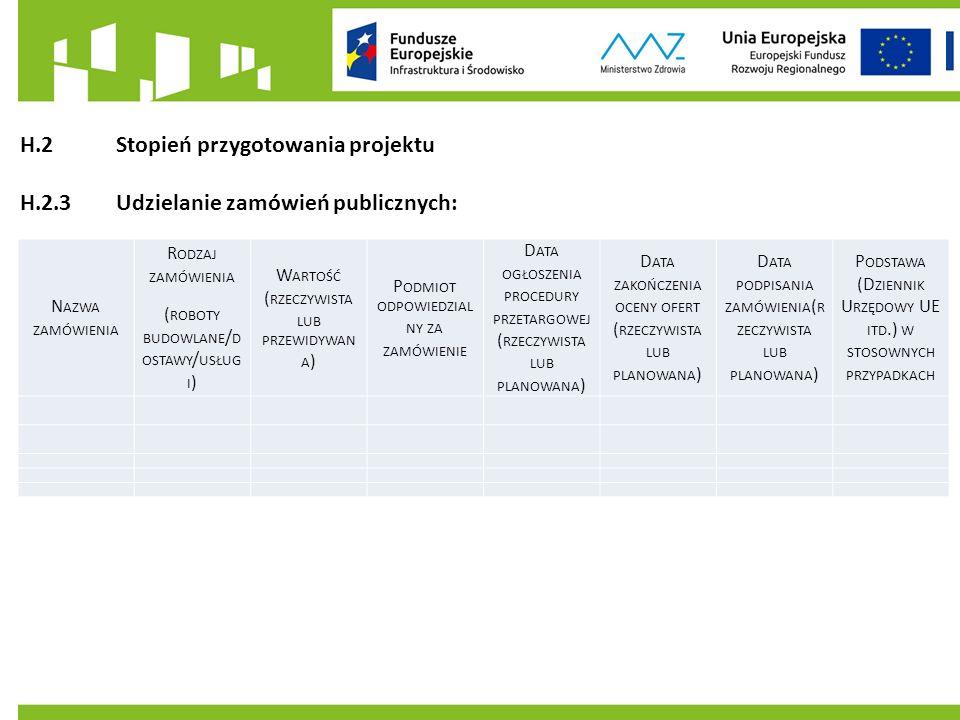 H.2Stopień przygotowania projektu H.2.3Udzielanie zamówień publicznych: N AZWA ZAMÓWIENIA R ODZAJ ZAMÓWIENIA ( ROBOTY BUDOWLANE / D OSTAWY / USŁUG I ) W ARTOŚĆ ( RZECZYWISTA LUB PRZEWIDYWAN A ) P ODMIOT ODPOWIEDZIAL NY ZA ZAMÓWIENIE D ATA OGŁOSZENIA PROCEDURY PRZETARGOWEJ ( RZECZYWISTA LUB PLANOWANA ) D ATA ZAKOŃCZENIA OCENY OFERT ( RZECZYWISTA LUB PLANOWANA ) D ATA PODPISANIA ZAMÓWIENIA ( R ZECZYWISTA LUB PLANOWANA ) P ODSTAWA (D ZIENNIK U RZĘDOWY UE ITD.) W STOSOWNYCH PRZYPADKACH