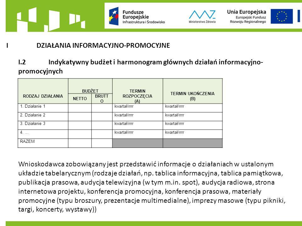 IDZIAŁANIA INFORMACYJNO-PROMOCYJNE I.2Indykatywny budżet i harmonogram głównych działań informacyjno- promocyjnych RODZAJ DZIAŁANIA BUDŻET TERMIN ROZPOCZĘCIA (A) TERMIN UKOŃCZENIA (B) NETTO BRUTT O 1.