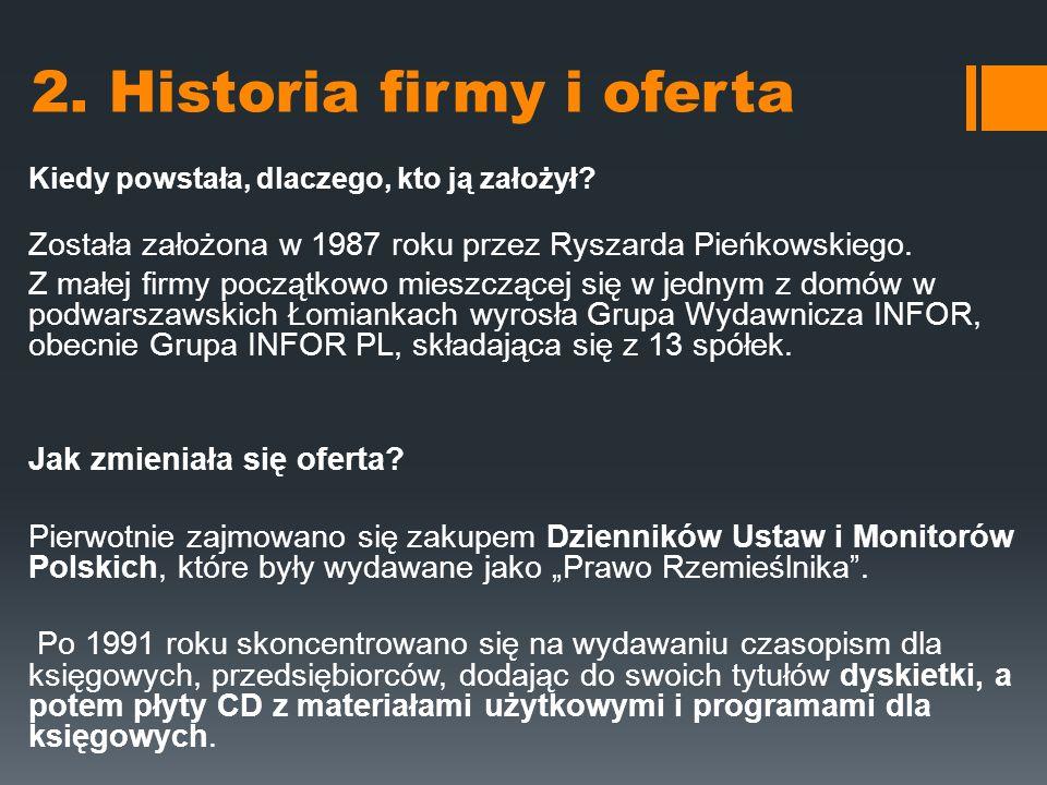 2. Historia firmy i oferta Kiedy powstała, dlaczego, kto ją założył.