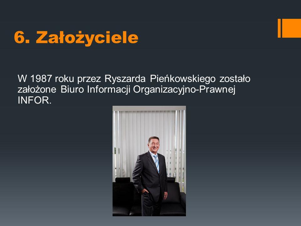 6. Założyciele W 1987 roku przez Ryszarda Pieńkowskiego zostało założone Biuro Informacji Organizacyjno-Prawnej INFOR.