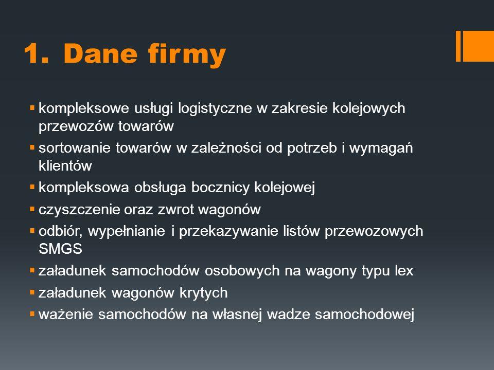 7.Własna ocena Strony www Strona jest przejrzysta i wygodna w obsłudze.